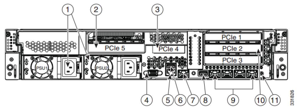 Cisco C240 M3