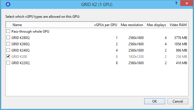 XenCenter allowed vGPU profiles per GPU